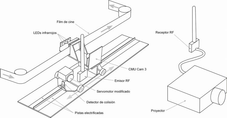 robot_design